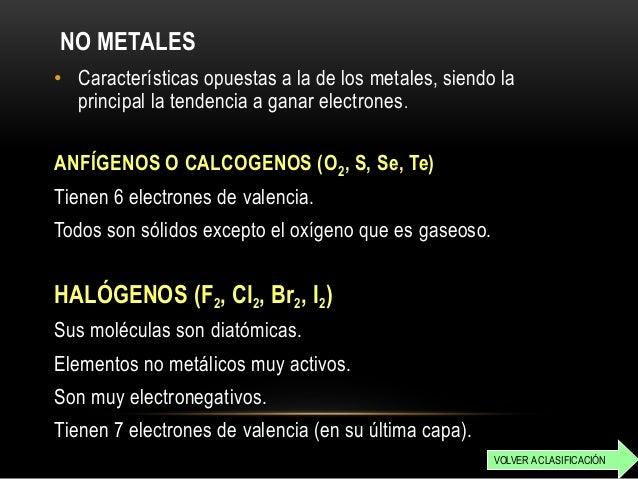Tabla periodica y propiedades periodicas organizador conceptual volver a clasificacin 25 25 no metales urtaz Choice Image