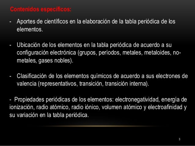 Tabla periodica y propiedades periodicas organizador conceptual 3 urtaz Gallery