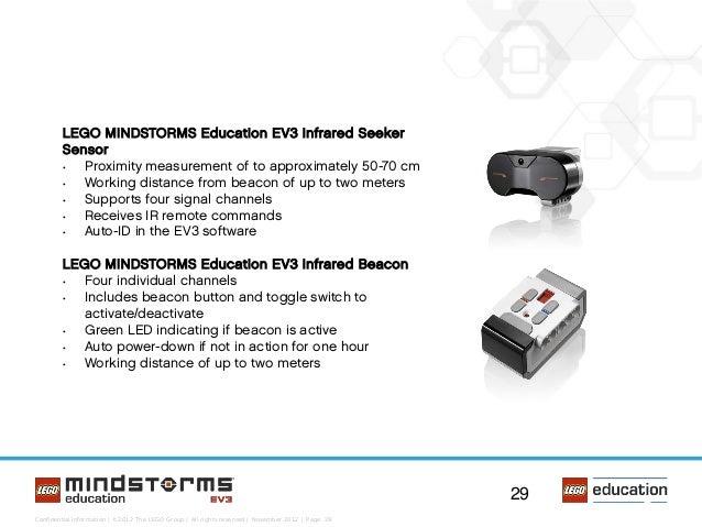 Lego Mindstrom EV3