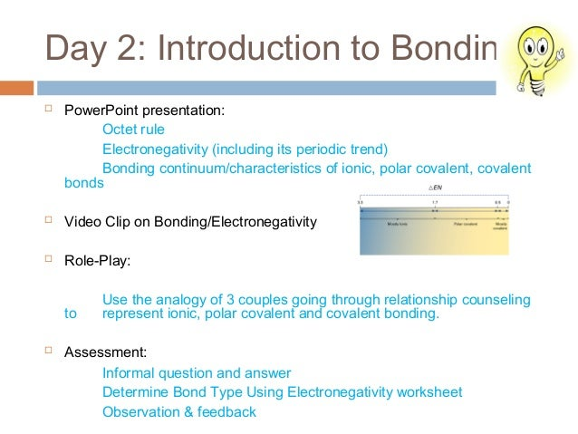 Concept presentation on chemical bonding iris lo – Types of Chemical Bonds Worksheet Answers
