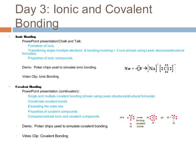 Concept presentation on chemical bonding iris lo – Ionic and Covalent Compounds Worksheet
