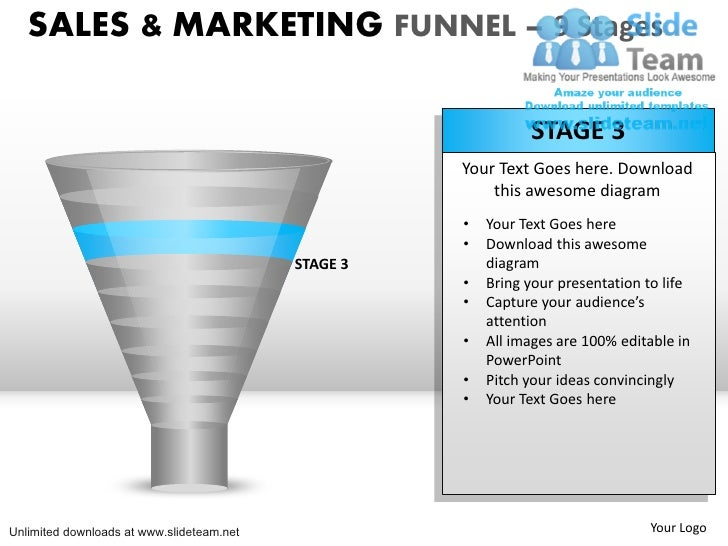 SALES & MARKETING FUNNEL – 9 Stages                                                               STAGE 3                 ...