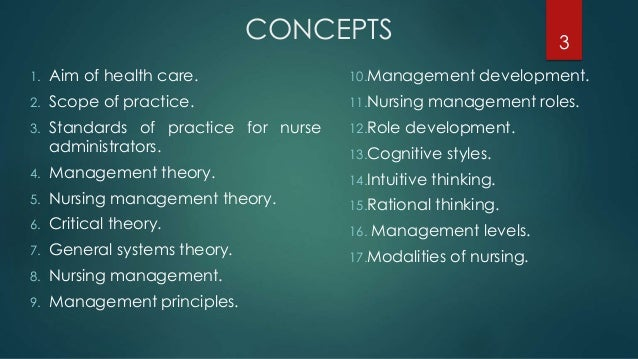 concepts and theories guiding professional practice