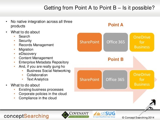 © Concept Searching 2014  Getting from Point A to Point B – Is it possible?  SharePoint  Office 365  OneDrive for Business...