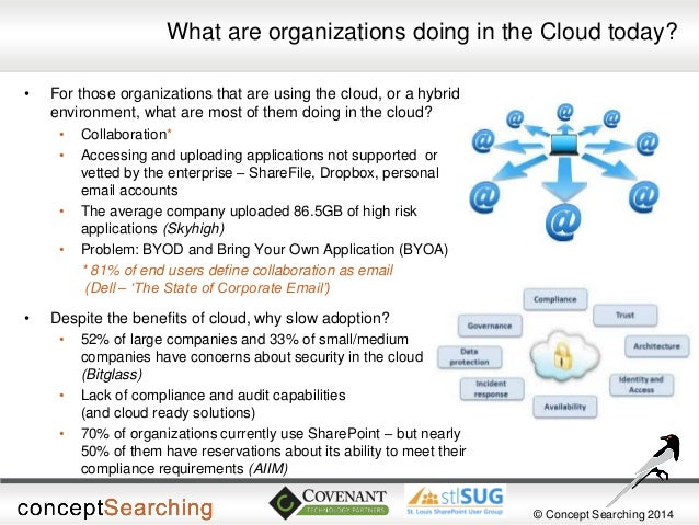 © Concept Searching 2014  •For those organizations that are using the cloud, or a hybrid environment, what are most of the...