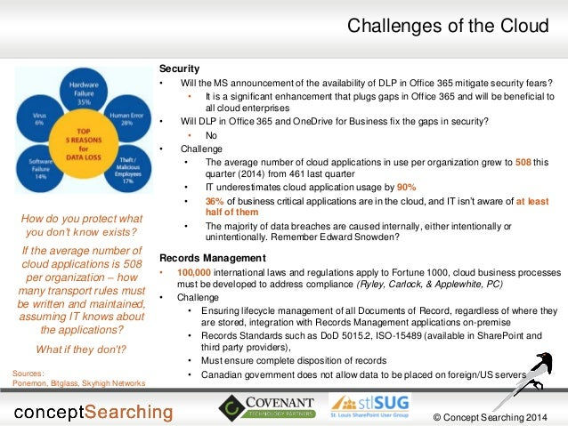 © Concept Searching 2014  Challenges of the Cloud  Security  •Will the MS announcement of the availability of DLP in Offic...
