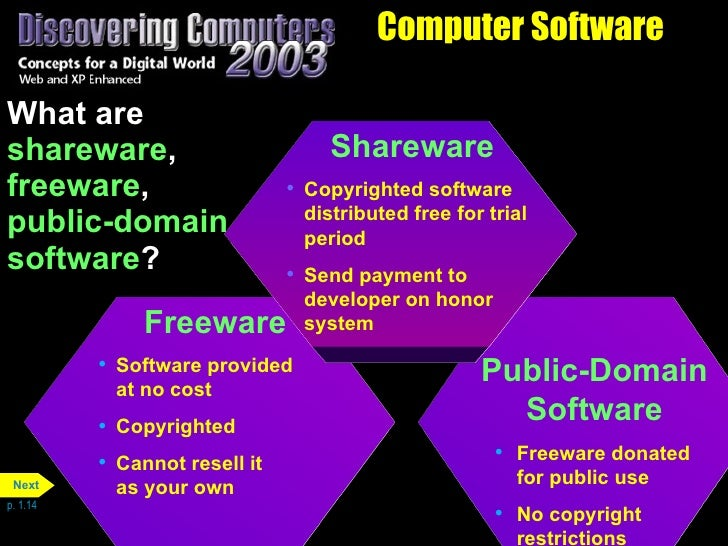 Gambar Terkait Untuk Shareware Freeware Open Source And Public Domain Software