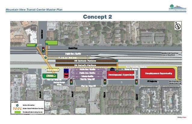 Mountain View Transit Center Master Plan Concept 2 VTA LRT Platform SB Caltrain Platform NB Caltrain Platform Plaza Retail...