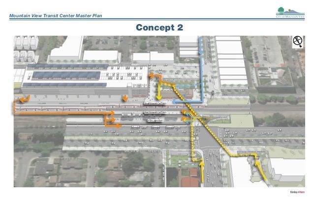 Mountain View Transit Center Concepts handout 2-3-17 Slide 2