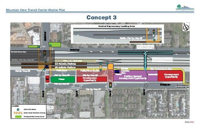 Mountain View Transit Center Concepts handout 2-3-17 Slide 3