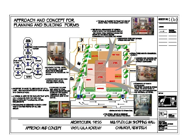 Architecture Design Presentation Sheets sheet - thesis