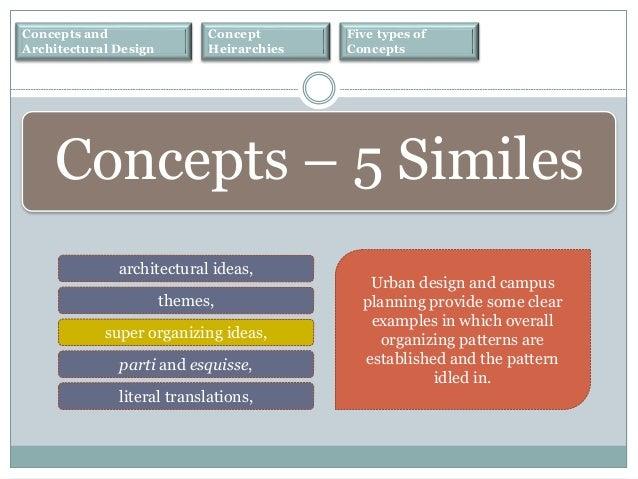 Architecture Design Concept concepts in architecture