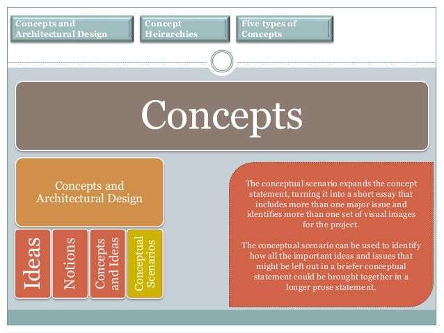 Architecture Design Concept Statement concepts in architecture