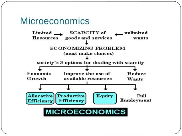 concepts of macroeconomics Finance & development or monopoly on individual markets and is filled with concepts that are recognizable in the real world it has applications in trade, industrial organization and market structure, labor economics macroeconomics.