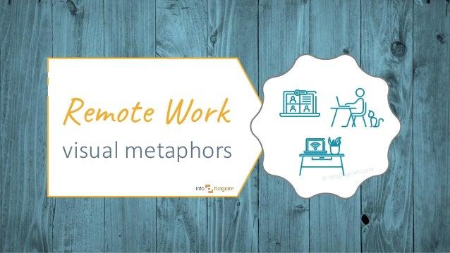 Visuals by infoDiagram.com visual metaphors Remote Work