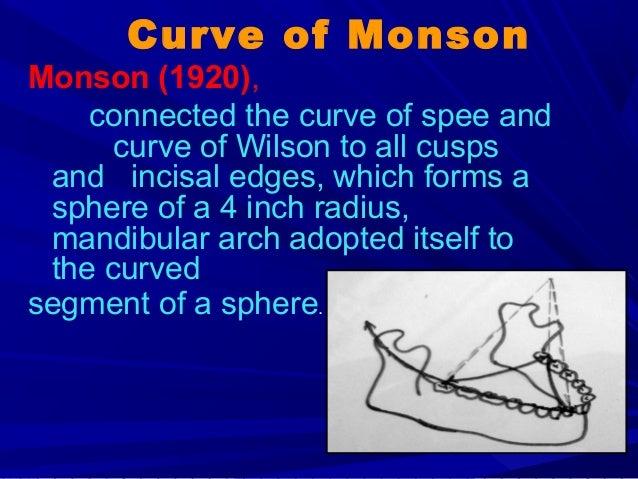 Classification of Occlusion Based on Mandibular Position
