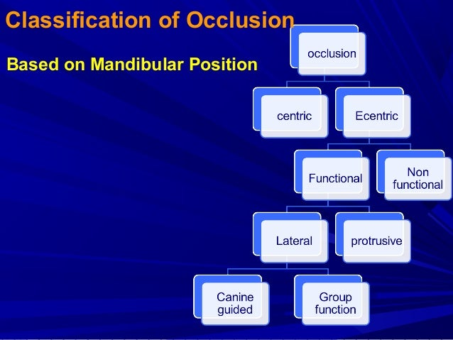 Centric Occlusion – It is the occlusion of teeth in centric relation. Centric relation has been defined as the maxillomand...