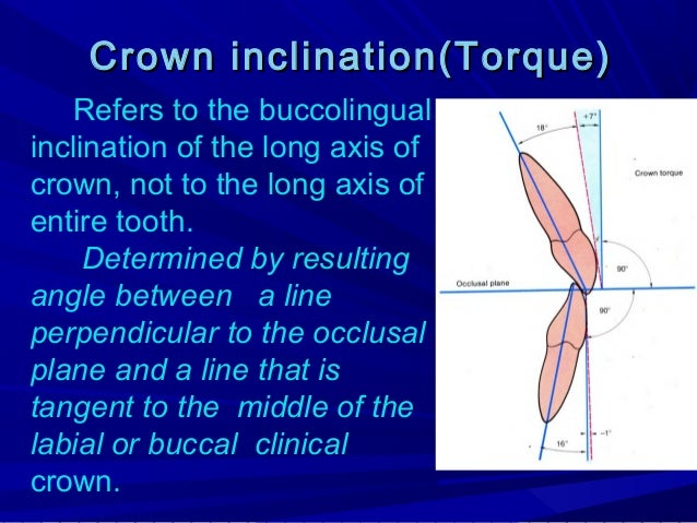 Crown inclination of teeth A 'plus' reading is given if the gingival portion of the tangent line is lingual to the incisal...