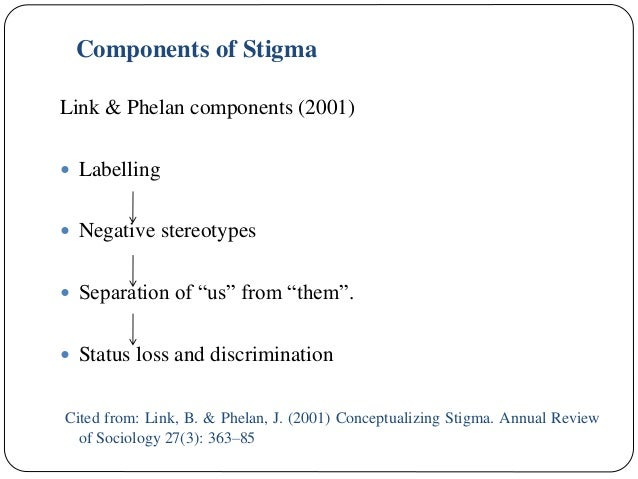 stereotypes of mental illness sociology essay This review aims to clarify the concept of mental illness stigma and discuss  consequences  in summary, public stigma consists of these three elements -  stereotypes,  writing from a sociological perspective, in comparison to the  model of.