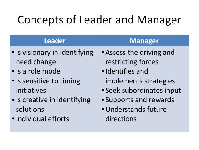 concepts of leadership Leadership versus power:the concepts of power and leadership have much in common certain people areleaders because they exercise power it is unthinkable that a leader should not havepower.