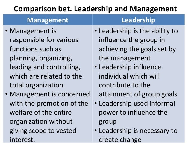 Concepts, principles and functions of management