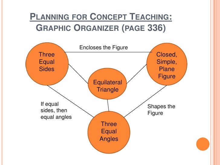 concept of teaching 4 10 introduction the first module in this series introduces you to the concept of multigrade teaching you may be either a teacher who has been engaging in multigrade teaching for a number of.