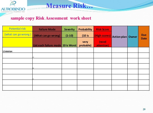 Concept to risk management in context to q9 28 29 measure risk sample copy risk assessment pronofoot35fo Images