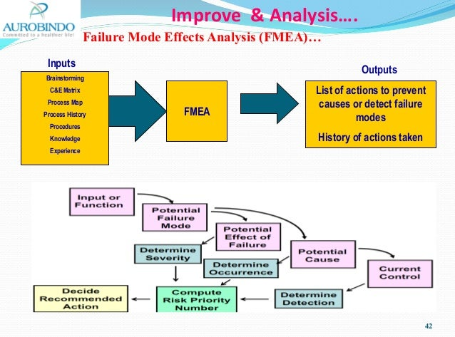 analysis of organisational risk management Top of page overview risk management is an activity directed towards assessment, mitigation, and monitoring of risks to an organization information security risk management is a major subset of the enterprise risk management process, which includes both the assessment of information security risks to the institution as well as the.