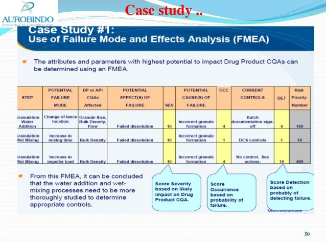 process fmea case study 150 elin appliances a case study on improving productivity by reducing operation cost as six sigma process improvement keywords: dmaic, fmea, kpi dash board, nva, pilot verification, root.