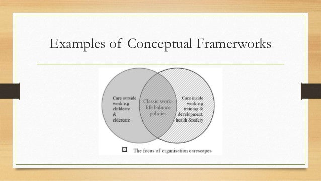 the theoretical framework for the translation english language essay Current approaches and teaching methods bilingual  within the teaching method framework,  theoretical background language is reduced to the grammatical system .