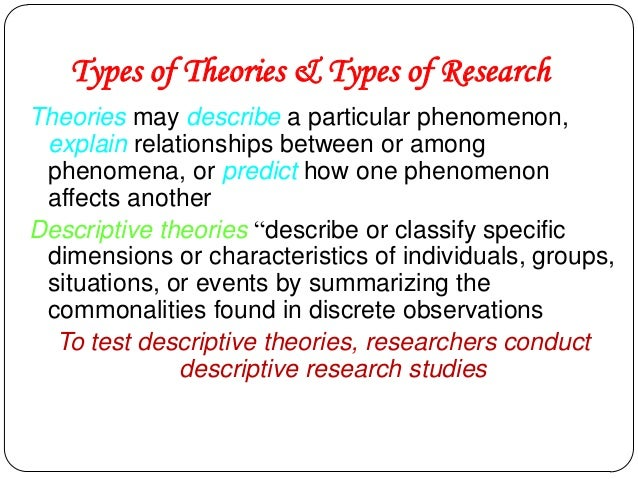 describe the different types of research