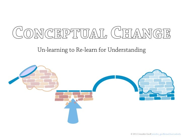 CONCEPTUAL CHANGE  Un-learning to Re-learn for Understanding                                     © 2012 Jennifer Groff jenn...