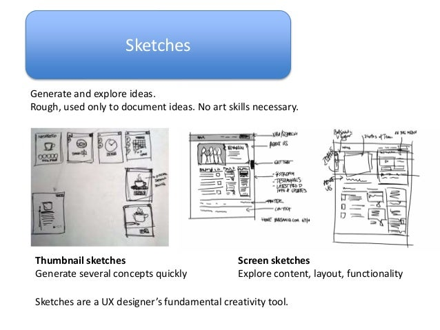 "a422c075cb Product ""draft"" Sketches Storyboards Wireframes Mockups Prototypes  4."