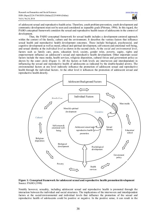 issues in human growth and development Human growth and development is influenced by a several factors, many of which are beyond our control all components of human development are interwoven and are influenced by environment nurturing environments contribute to positive health outcomes and fewer developmental challenges.