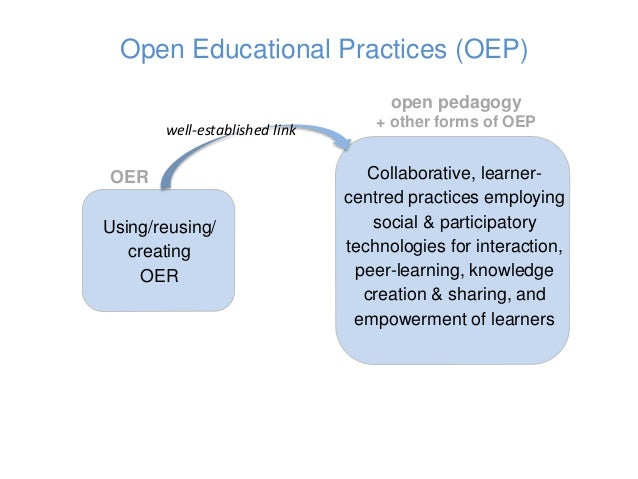 Open Educational Practices (OEP) Using/reusing/ creating OER Collaborative, learner- centred practices employing social & ...