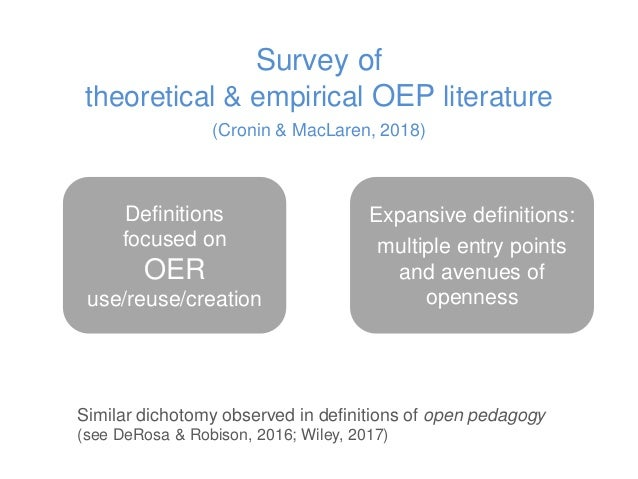 Survey of theoretical & empirical OEP literature (Cronin & MacLaren, 2018) Definitions focused on OER use/reuse/creation E...