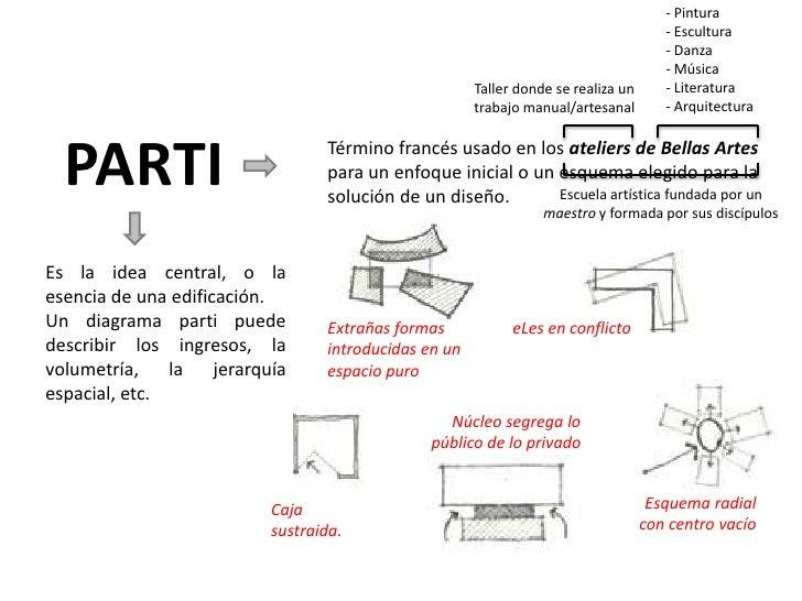 Conceptualizacion idea rectora y parti for Que es arquitectonico wikipedia