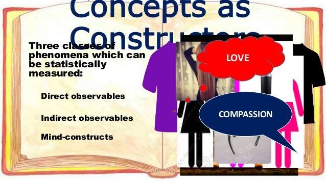 Conceptualization, operationalization and measurement Slide 3