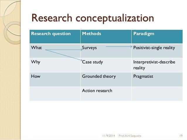 Interpretivist research