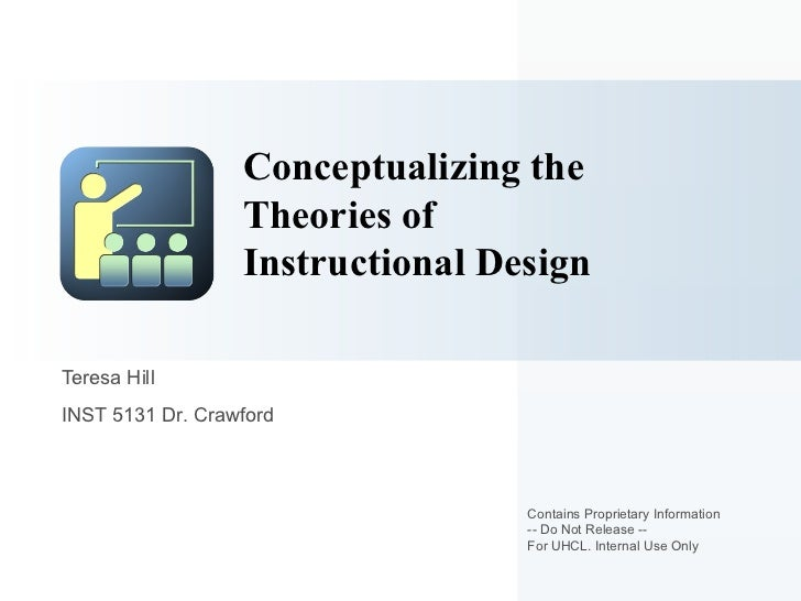 Teresa Hill  INST 5131 Dr. Crawford  Conceptualizing the Theories of  Instructional Design Contains Proprietary Informatio...