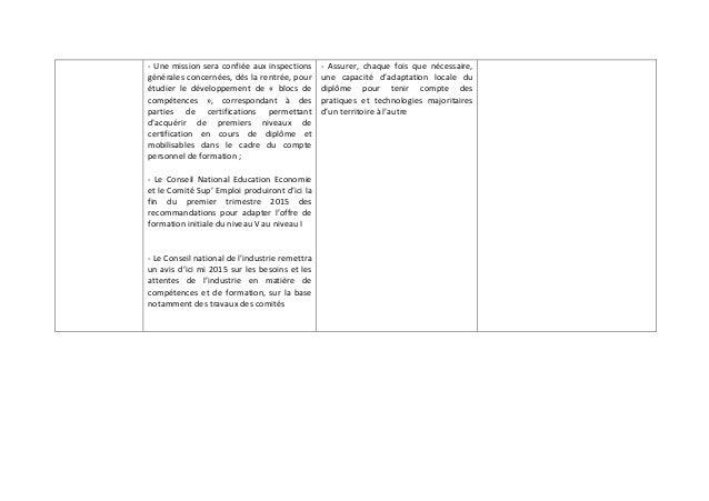 ‐ Une mission sera confiée aux inspections  générales concernées, dès la rentrée, pour  étudier le développement de « bloc...