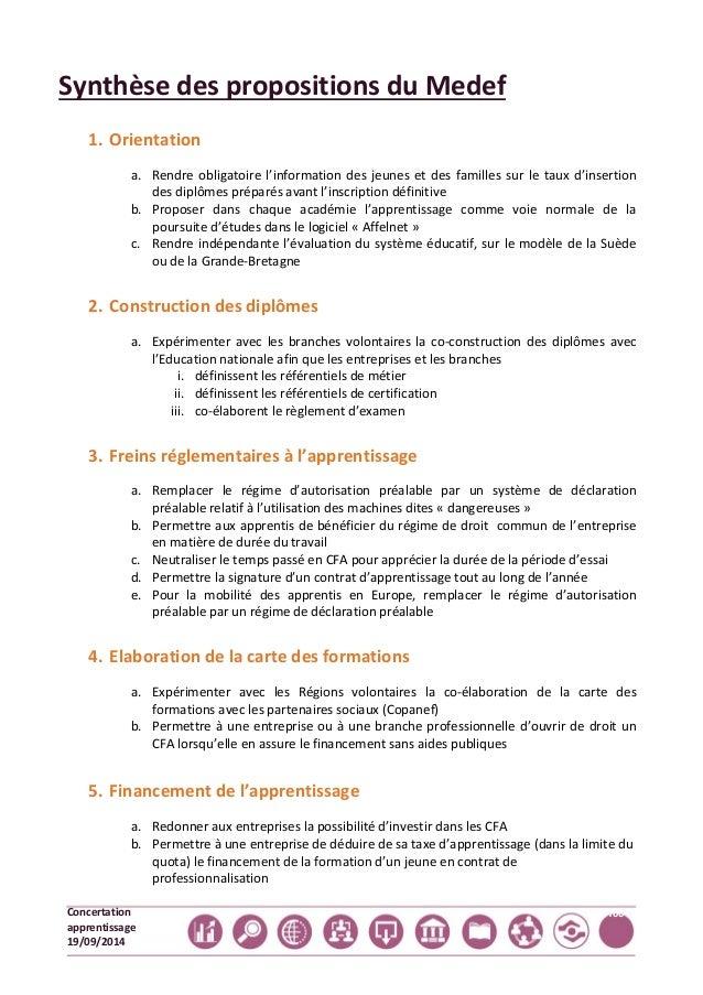 Concertation  apprentissage  19/09/2014  100  Synthèse des propositions du Medef  1. Orientation  a. Rendre obligatoire l'...