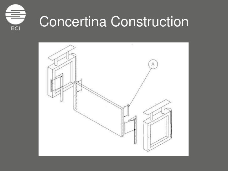 Concertina Desk System: The Modern Library Circulation-Reference Counter System Slide 3