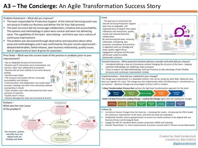 A3 – The Concierge: An Agile Transformation Success Story Created by: Gabi Vandermark Created on: March/2012 @gabivanderma...