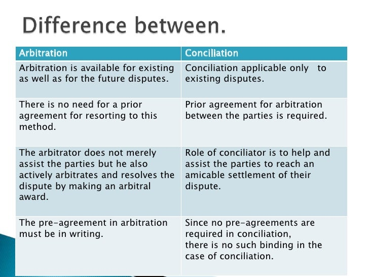 negotiation techniques and third party intervention Section 3 explains the role of the third party in the process of consensual negotiations, subdivided into ten steps existing conflict management mechanisms are unlikely to succeed b) interest-based negotiations appear to be the best strategy under the given circumstances and c) their own intervention will do no harm.