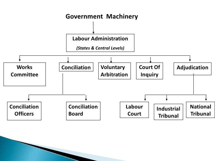Conciliation Slide 2