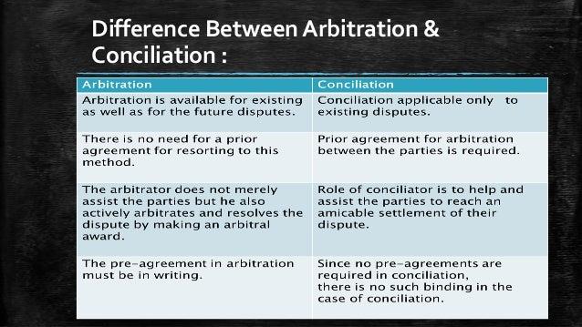 Conciliation adjudication - Difference entre conciliation et mediation ...