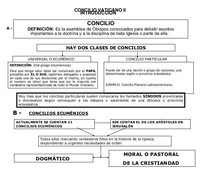 CONCILIO VATICANO II                                           INTRODUCCIÓN                                               ...