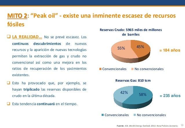 """10 MITO 2: """"Peak oil"""" - existe una inminente escasez de recursos fósiles Fuente: IEA. World Energy Outlook 2013. New Polic..."""