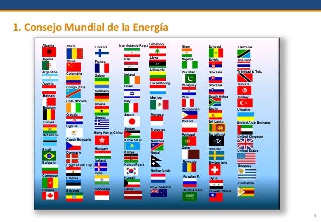 1. Consejo Mundial de la Energía 3 Zimbabwe Ireland Israel Italy Japan Jordan Kazakhstan Kenya Korea (Rep.) Kuwait Latvia ...